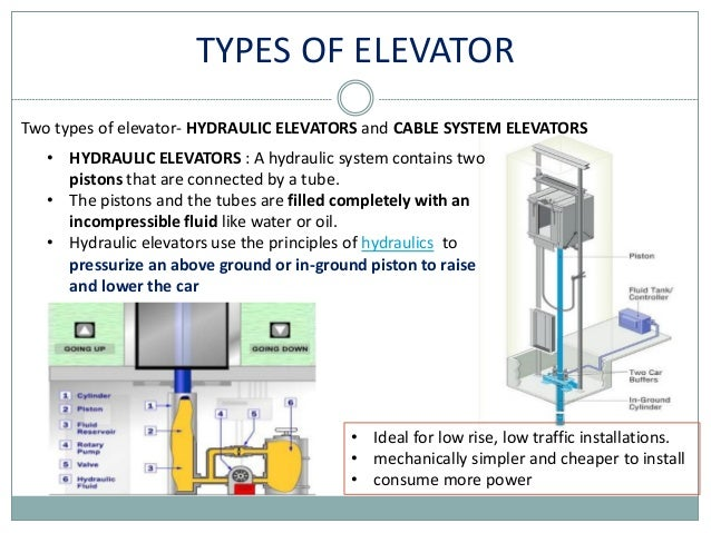 ELEVATOR SYSTEM IN DELHI METRO STATIONS