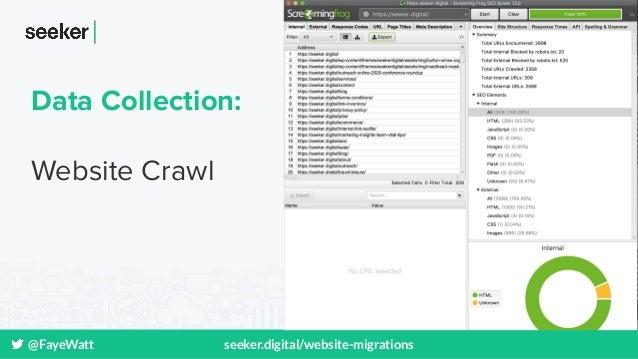 @FayeWatt seeker.digital/website-migrations Data Collection: Website Crawl