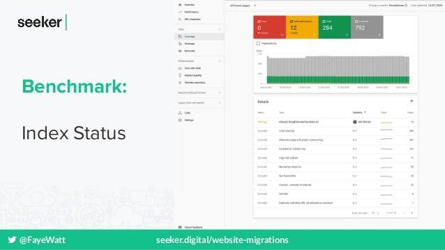 @FayeWatt seeker.digital/website-migrations Benchmark: Index Status