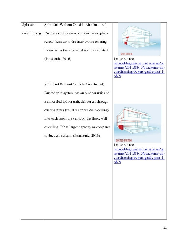 Https Www Hometips Com Buying Guides Air Conditioners Room Html