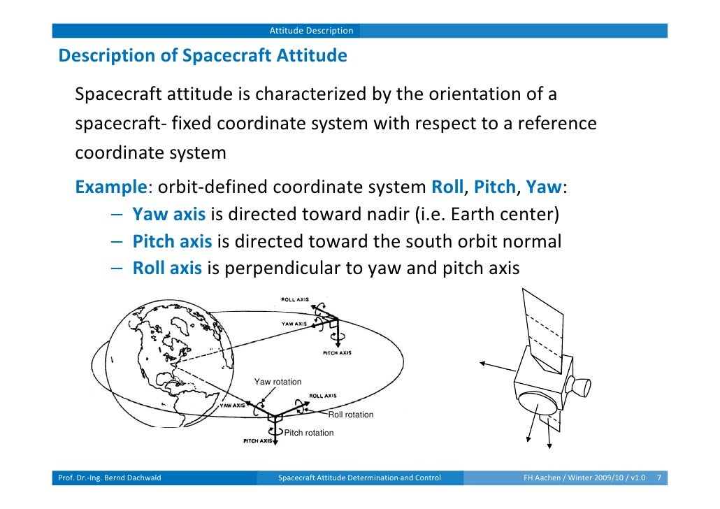 spacecraft attitude - photo #14