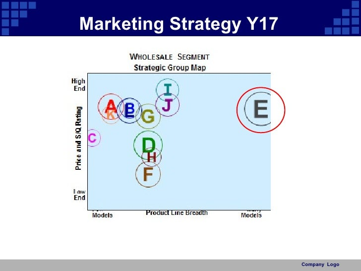 strategy business game servicesim Business strategy news articles for ceos, corporate executives, and decision makers who influence international business management corporate strategy, competition, marketing strategies.
