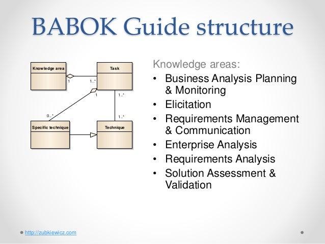 babok study group meeting 1 rh slideshare net babok study guide free babok v3 study guide pdf