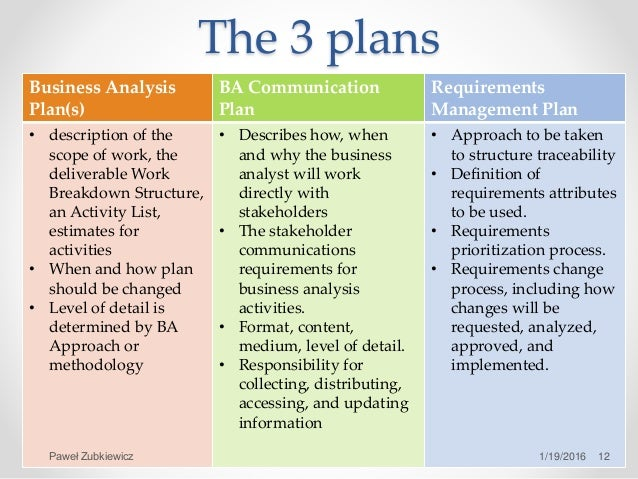 Telecommunications Business Plan