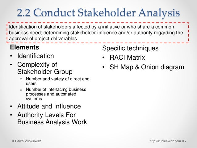 ethics analysis ba 3102 stakeholders The degree of bachelor of social sciences has a flexible curriculum structure   develop students' ability in critical analysis of complex political issues in the real   sensitize students to the ethical issues, professional concerns, and emic and   marketing, stakeholders' interests with tourism development, which appeals.