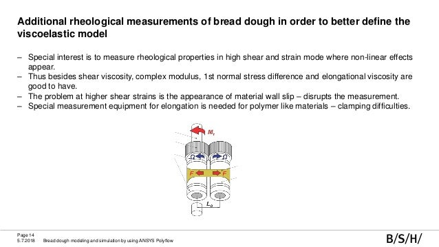 The bread dough modeling and simulation by using ANSYS Polyflow