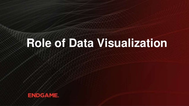 Data Visualization for Machine Learning