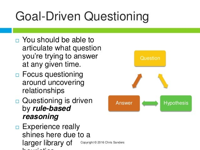 meta cognitive observation The following table provides an overview of the major schools of thought related to learning and development  observation structured  for meta-cognitive and .