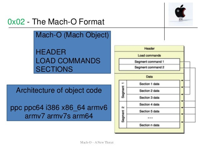 Mach-O (Mach Object) HEADER LOAD COMMANDS SECTIONS Architecture of object code ppc ppc64 i386 x86_64 armv6 armv7 armv7s ar...