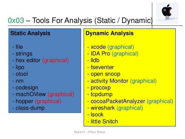 0x03 – Tools For Analysis (Static / Dynamic) Dynamic Analysis - xcode (graphical) - IDA Pro (graphical) - lldb - fseventer...
