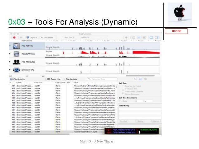 XCODE 0x03 – Tools For Analysis (Dynamic) Mach-O – A New Threat