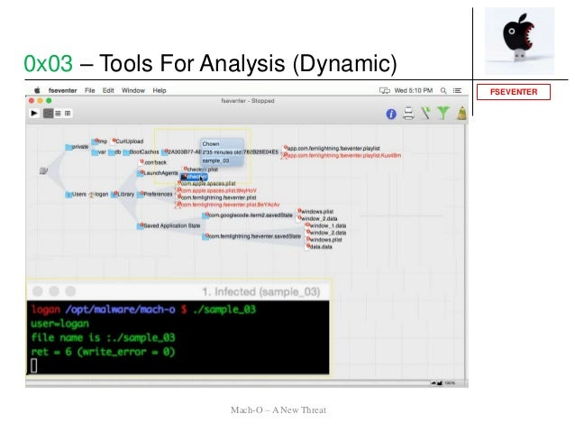 FSEVENTER 0x03 – Tools For Analysis (Dynamic) Mach-O – A New Threat