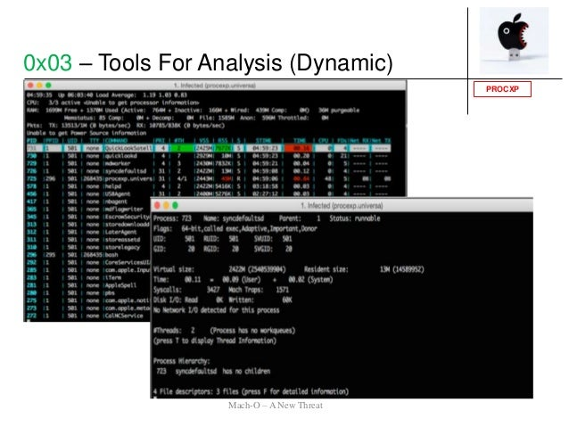 PROCXP 0x03 – Tools For Analysis (Dynamic) Mach-O – A New Threat