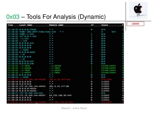 LSOCK 0x03 – Tools For Analysis (Dynamic) Mach-O – A New Threat