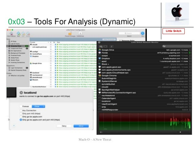Little Snitch 0x03 – Tools For Analysis (Dynamic) Mach-O – A New Threat