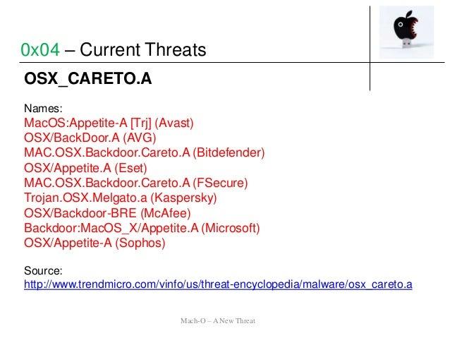 OSX_CARETO.A Names: MacOS:Appetite-A [Trj] (Avast) OSX/BackDoor.A (AVG) MAC.OSX.Backdoor.Careto.A (Bitdefender) OSX/Appeti...