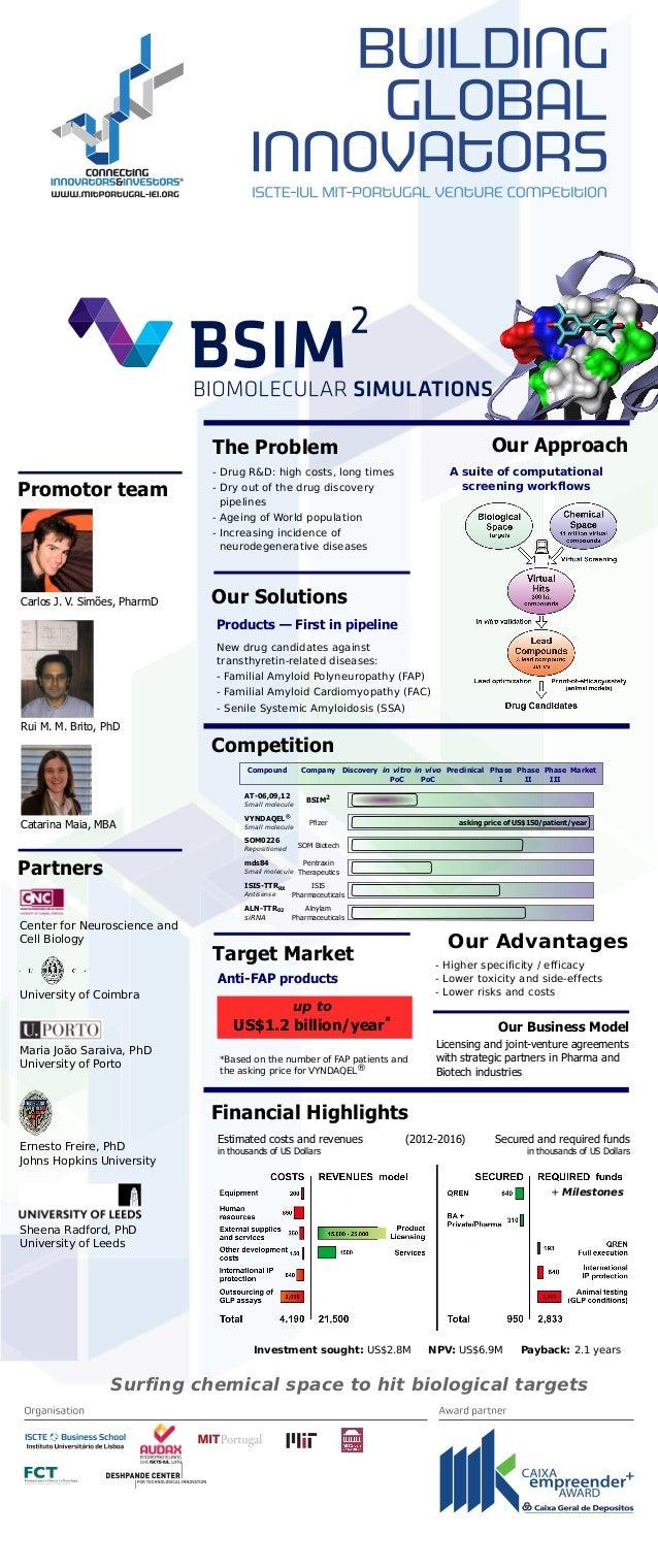 Financial HighlightsPromotor teamCatarina Maia, MBATarget MarketA suite of computationalscreening workflowsPartnersCenter ...