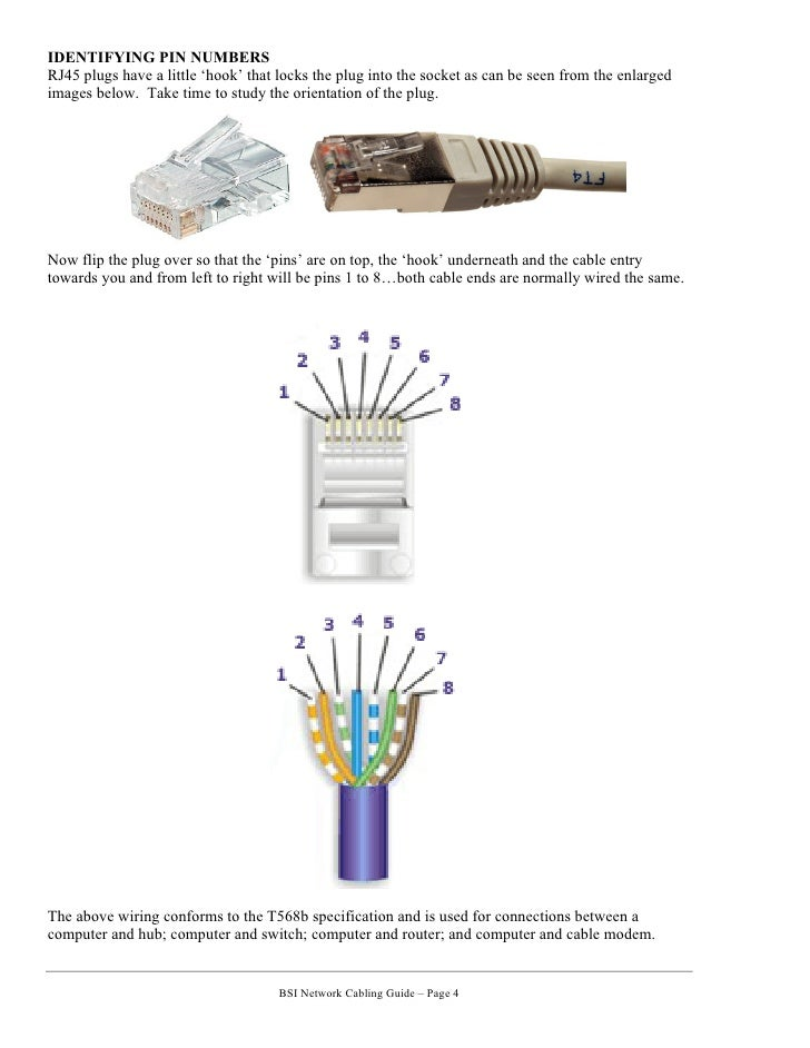image slidesharecdn com bsinetworkcablingguide 110 rh championapp co RJ45 Wiring Diagram PDF RJ45 Wall Jack Wiring Diagram