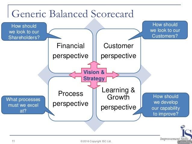 Balanced Scorecard Performance Management