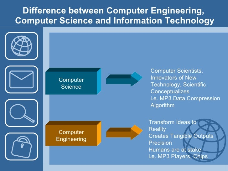 difference between computer science and information Overview of notable differences while information systems use aspects and theories from computer science, it is considered to be a separate and unique field it focuses on collecting and examining digital information in order to create business strategies.