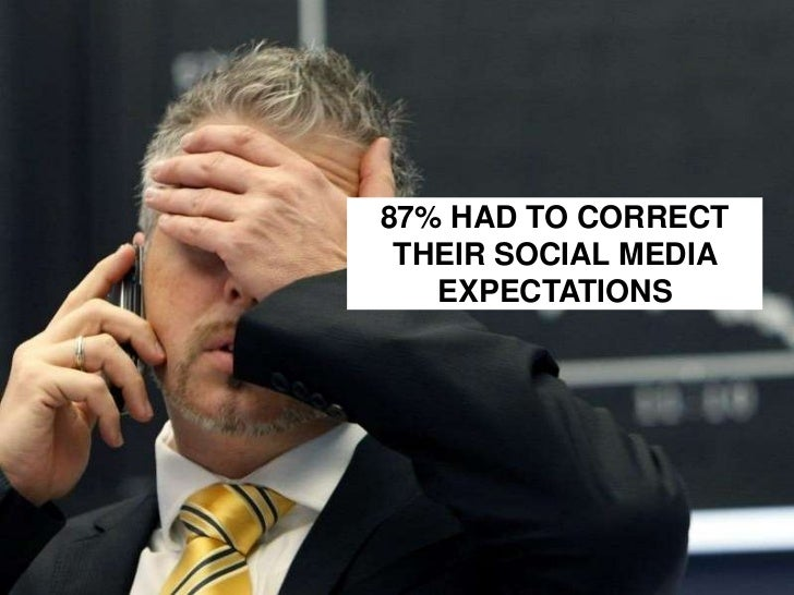 87% HAD TO CORRECT THEIR SOCIAL MEDIA EXPECTATIONS<br />