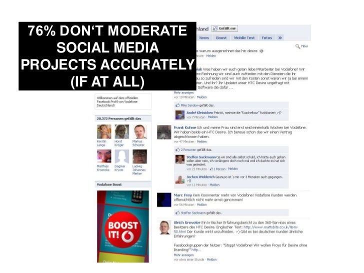 76% DON'T MODERATE SOCIAL MEDIA PROJECTS ACCURATELY (IF AT ALL)<br />