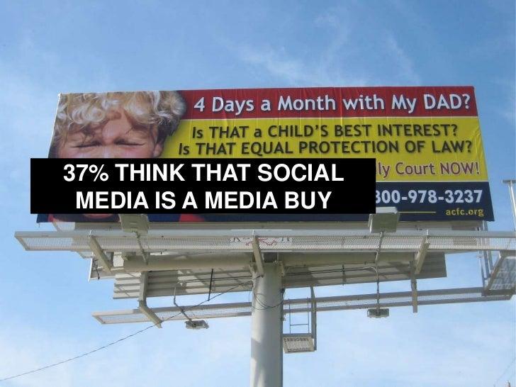 37% THINK THAT SOCIAL MEDIA IS A MEDIA BUY <br />