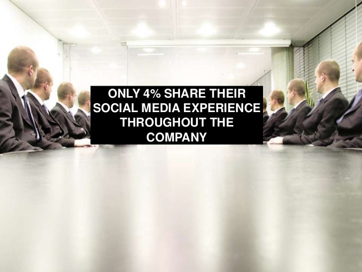 ONLY 4% SHARE THEIR SOCIAL MEDIA EXPERIENCE THROUGHOUT THE COMPANY<br />