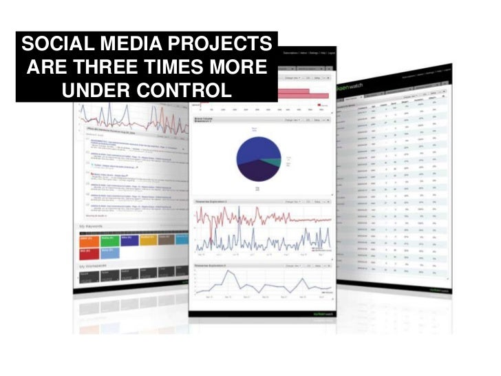 SOCIAL MEDIA PROJECTS ARE THREE TIMES MORE UNDER CONTROL<br />