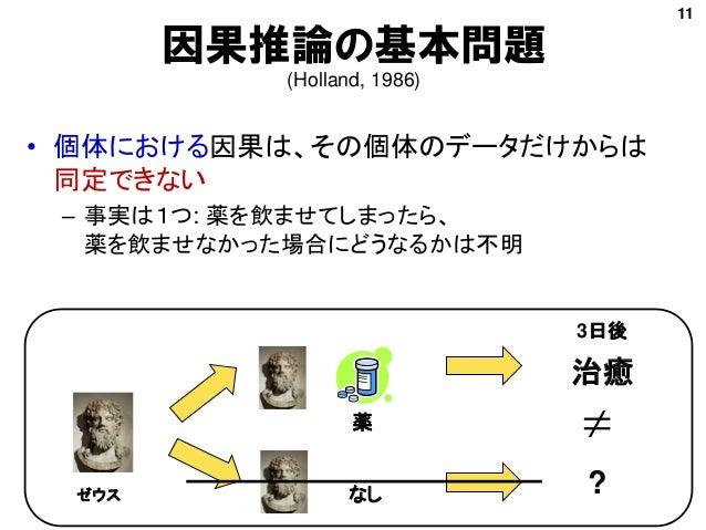 構造方程式モデルによる因果推論...