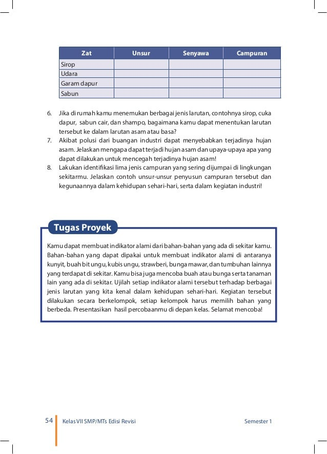 Buku Siswa Ipa Kelas Vii Smp Kurikulum 2013