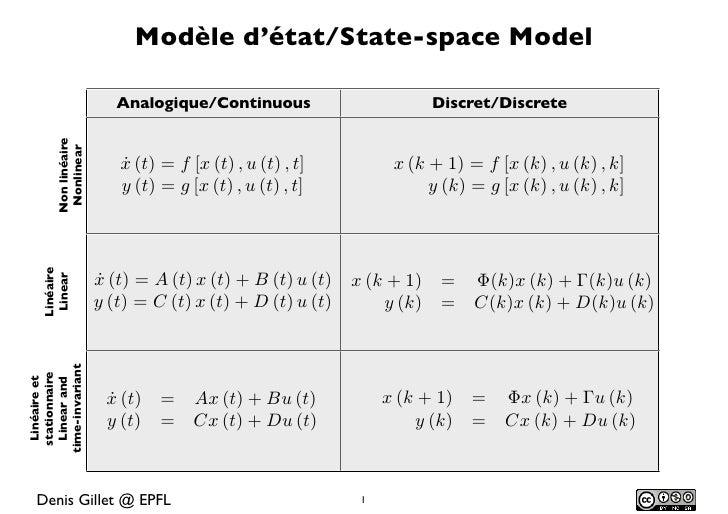 Modèle d'état/State-space Model                         Analogique/Continuous                       Discret/Discrete      ...