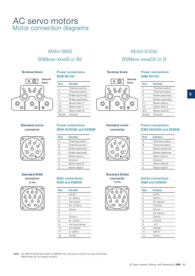 Серводвигатели серии BSM Baldor on sullair wiring diagram, yaskawa wiring diagram, a.o. smith wiring diagram, rockwell wiring diagram, toshiba wiring diagram, panasonic wiring diagram, demag wiring diagram, taylor wiring diagram, sew eurodrive wiring diagram, atlas wiring diagram, ingersoll rand wiring diagram, abb wiring diagram, balluff wiring diagram, norton wiring diagram, clark wiring diagram, little giant wiring diagram, devilbiss wiring diagram, becker wiring diagram, viking wiring diagram, smc wiring diagram,
