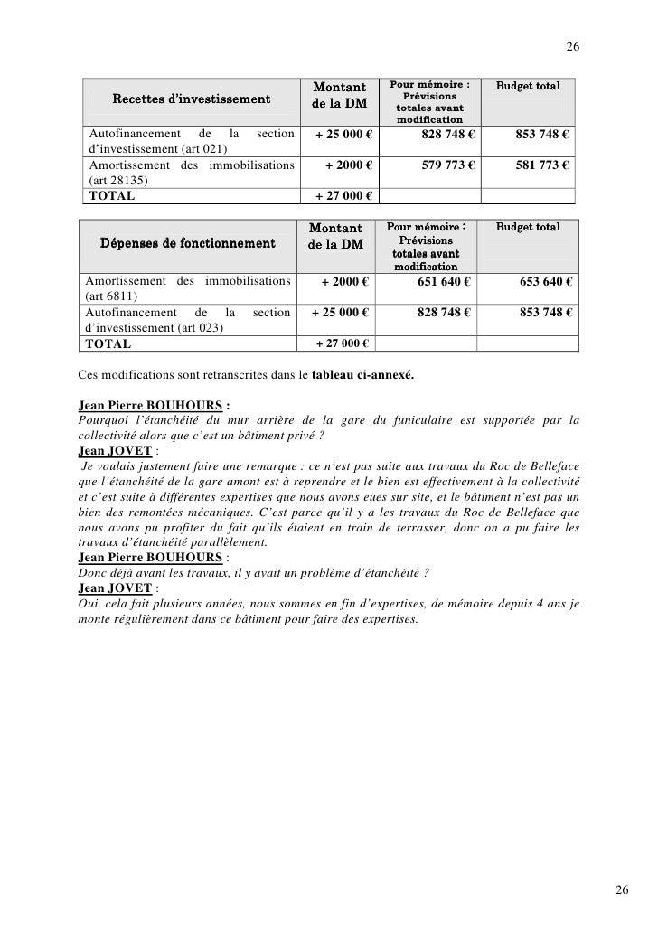 26                                                Montant        Pour mémoire :      Budget total       Recettes d'investi...
