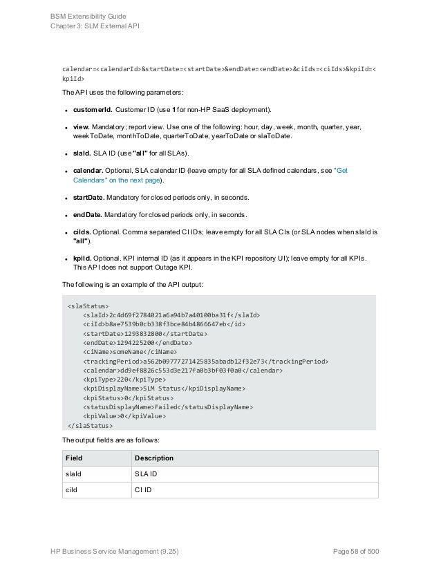 Bsm extensibility
