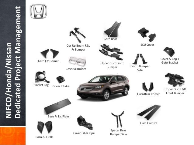 Automotive Molds Bsm Group Shenzhen