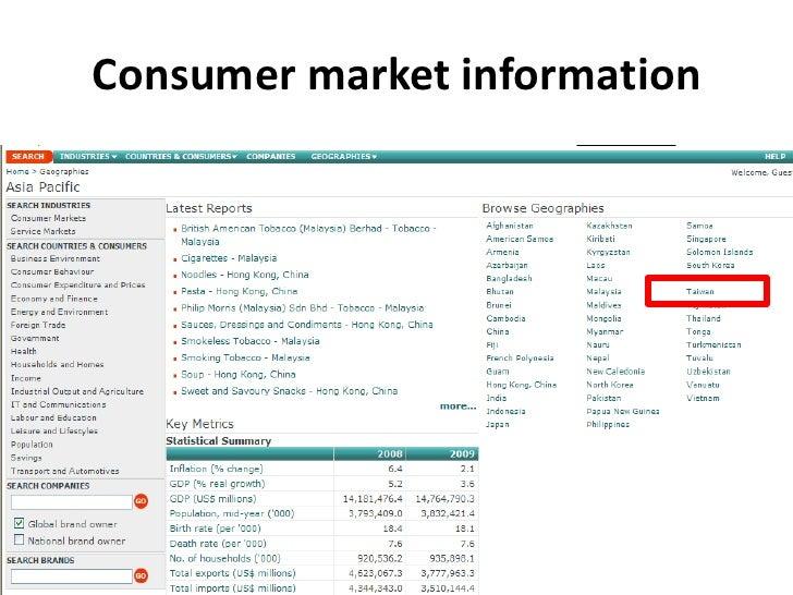 Consumer market information<br />