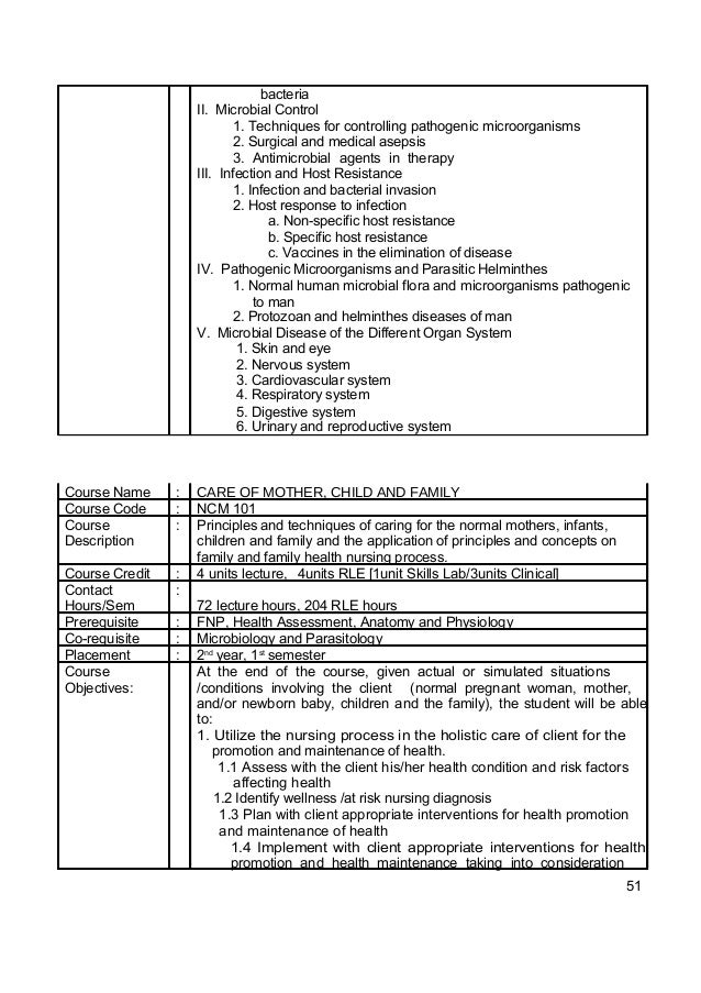 ched cmo 14 Ched memo order subject with cc/drr integration (7 subjects) topics   cmo 14 series of 2009 ncm 106 - care of clients across the lifespan with.