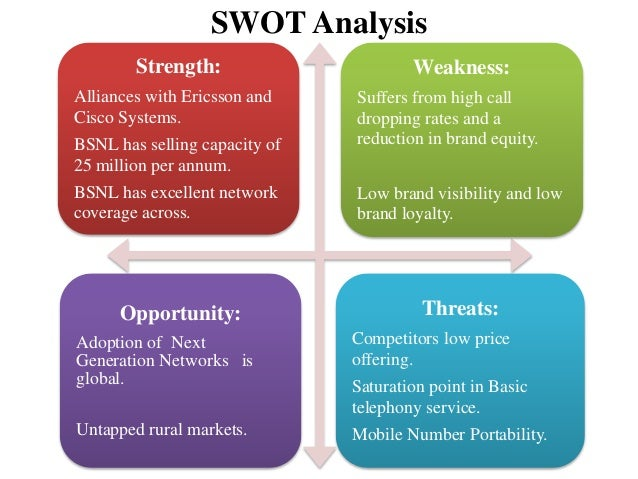 swot analysis for sony ericsson Sony ericsson swot analysis strength diversity among products sony as a brand name weakness lack.