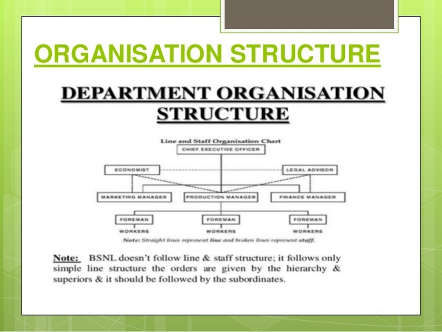 Organisational structure of bsnl