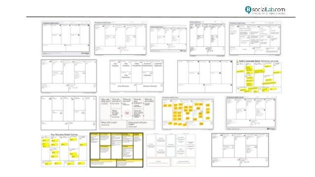 Business model canvas adaptado a modelos de negocio sociales Slide 2