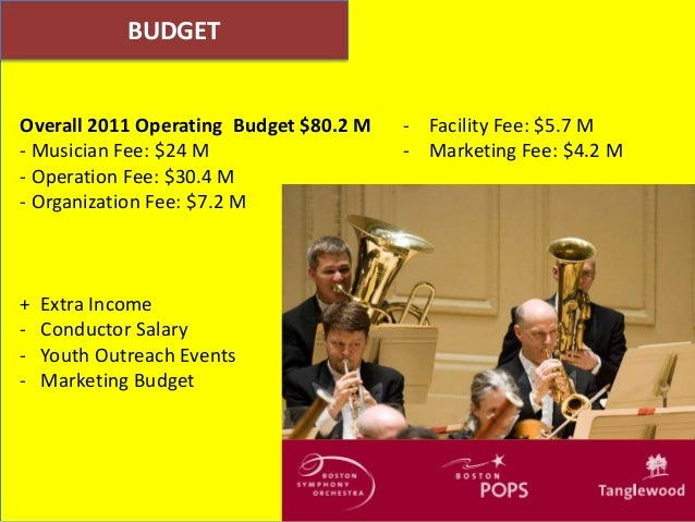 symphony orchestra marketing plan Symphony orchestra marketing plan case: city symphony orchestra the city symphony orchestra is a branch of the center for performing arts it performs regular concerts throughout the year and has been reasonably profitable in the past.