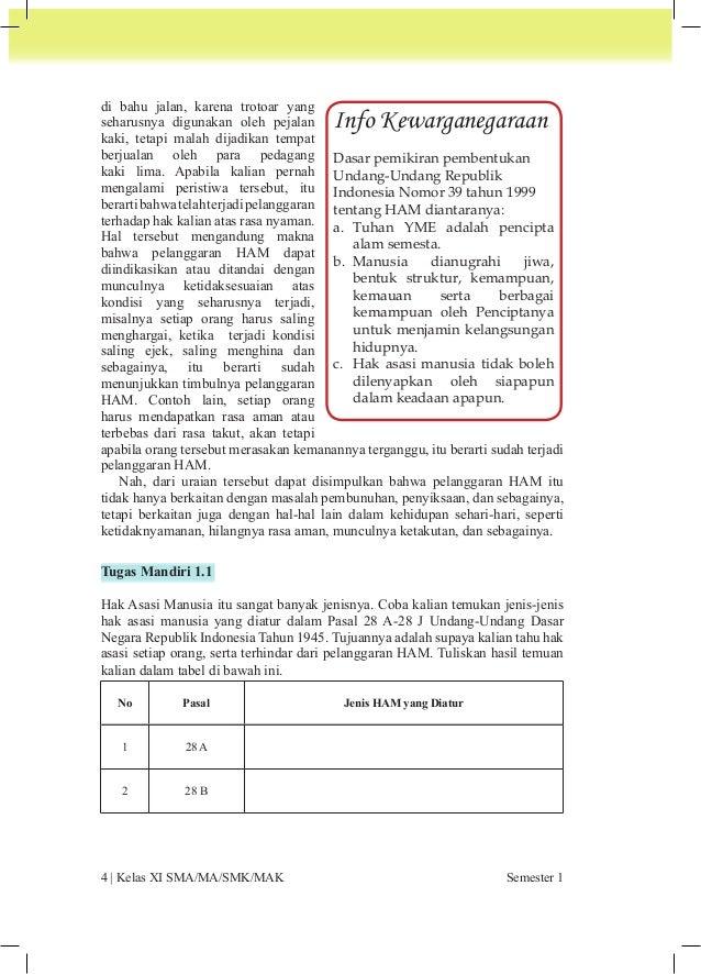 PPKn | 5  No Pasal Jenis HAM yang Diatur  3 28 C  4 28 D  5 28 E  6 28 F  7 28 G  8 28 H  9 28 I  10 28 J  2. Bentuk-Bentu...