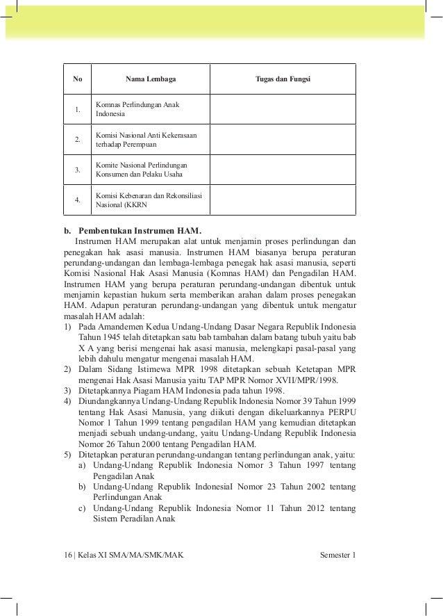 6) Meratifikasi instrumen HAM internasional selama tidak bertentangan dengan  Pancasila dan Undang-Undang Dasar Negara Rep...