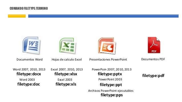COMANDO FILETYPE:TERMINO Documentos Word Hojas de calculo Excel Presentaciones PowerPoint Documentos PDF Word 2007, 2010, ...