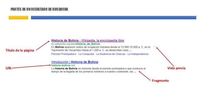 PARTES DE UN RESULTADO DE BUSQUEDA Título de la página URL Fragmento Vista previa