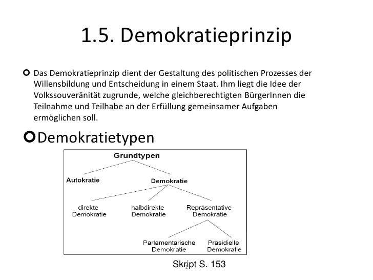 1.5. Demokratieprinzip<br /><ul><li>Das Demokratieprinzip dient der Gestaltung des politischen Prozesses der Willensbildun...