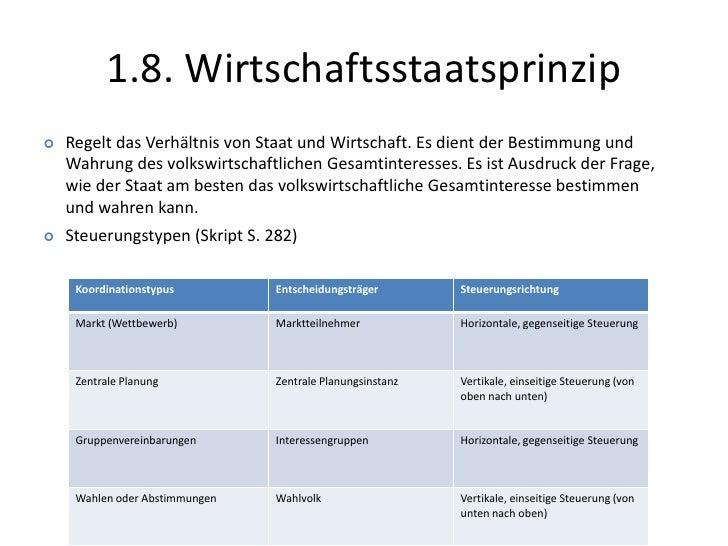 1.8. Wirtschaftsstaatsprinzip<br />1<br /><ul><li>Regelt das Verhältnis von Staat und Wirtschaft. Es dient der Bestimmung ...