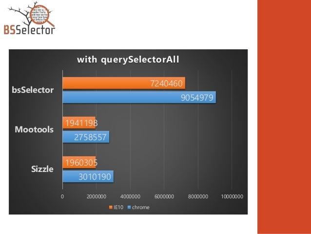 bsSelector (GDG DevFest 2014)