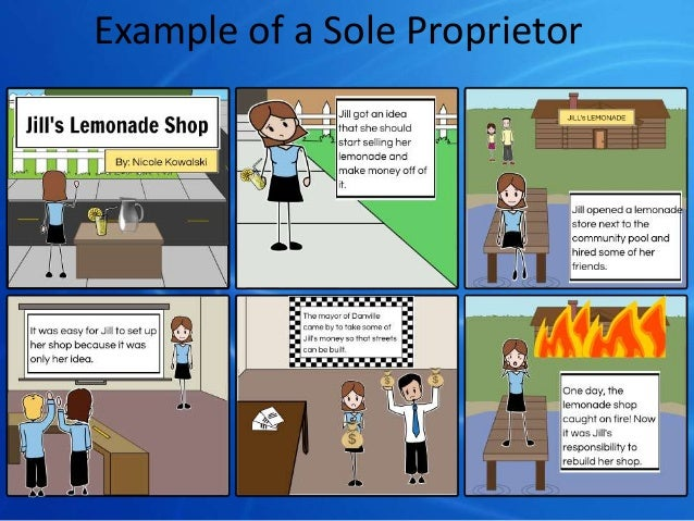 Forms for Sole Proprietorship